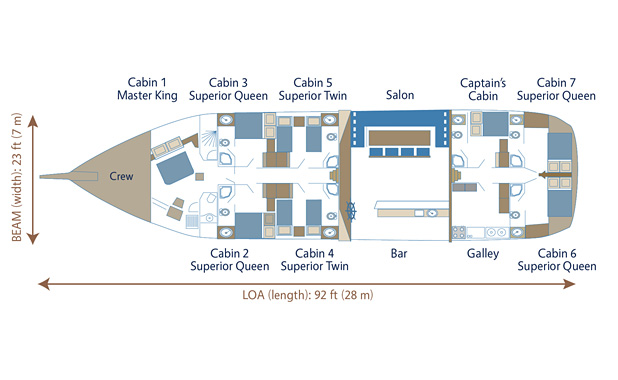 Yacht plan layout for M/S Fortuna